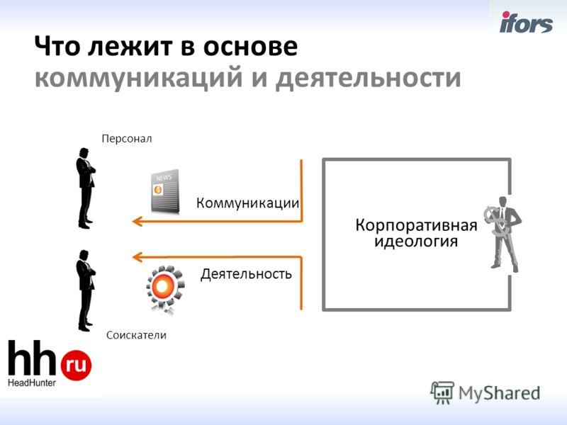 Что лежит в основе коммуникаций и деятельности Корпоративная идеология Коммуникации Деятельность Персонал Соискатели