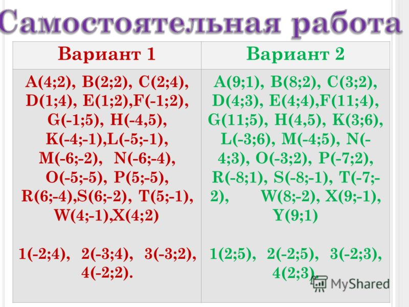 Вариант 1Вариант 2 A(4;2), B(2;2), C(2;4), D(1;4), E(1;2),F(-1;2), G(-1;5), H(-4,5), K(-4;-1),L(-5;-1), M(-6;-2), N(-6;-4), O(-5;-5), P(5;-5), R(6;-4),S(6;-2), T(5;-1), W(4;-1),X(4;2) 1(-2;4), 2(-3;4), 3(-3;2), 4(-2;2). A(9;1), B(8;2), C(3;2), D(4;3)