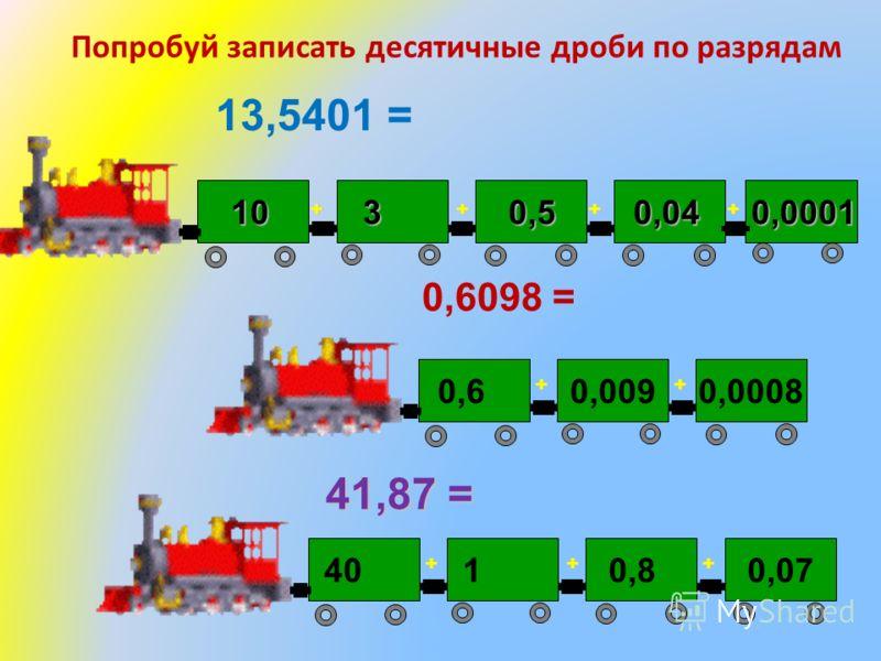 41,87 = 4010,80,07 +++ 0,6098 = 13,5401 = 0,60,0090,0008 ++ 1030,50,040,0001 ++++ Попробуй записать десятичные дроби по разрядам