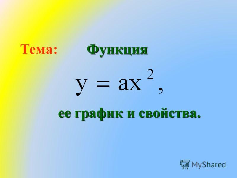 Функция Тема: Функция ее график и свойства.