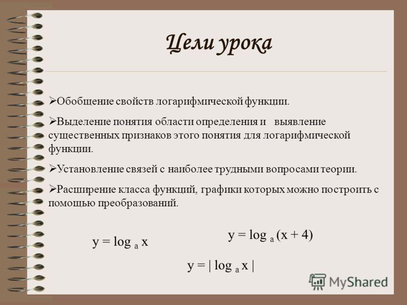 Обобщение свойств логарифмической функции. Выделение понятия области определения и выявление существенных признаков этого понятия для логарифмической функции. Установление связей с наиболее трудными вопросами теории. Расширение класса функций, график