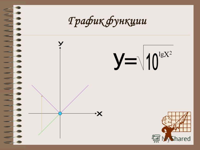 График функции lg X2X2