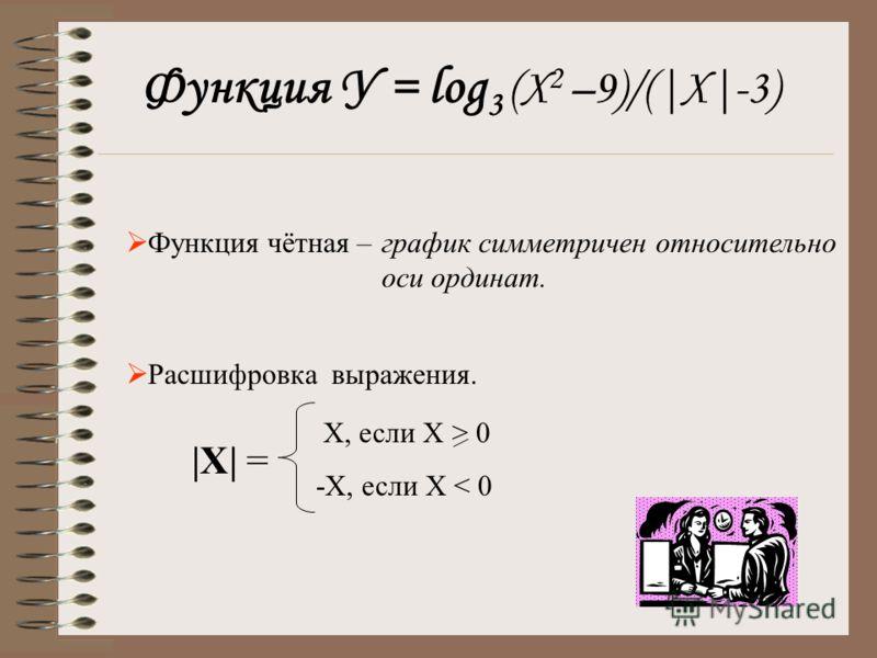 Функция У = log 3 (X 2 –9)/(|Х|-3) Функция чётная – график симметричен относительно оси ординат. Расшифровка выражения. Х, если Х > 0 -Х, если Х < 0 |X| =
