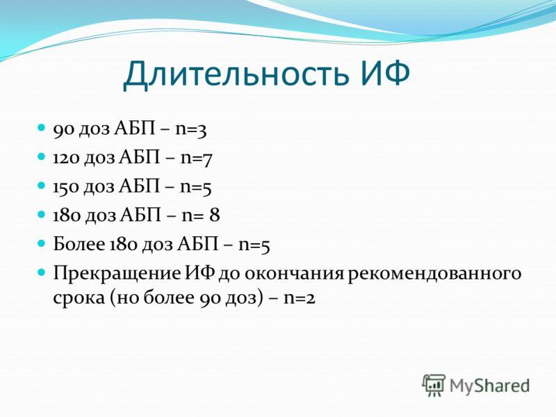 Длительность ИФ 90 доз АБП – n=3 120 доз АБП – n=7 150 доз АБП – n=5 180 доз АБП – n= 8 Более 180 доз АБП – n=5 Прекращение ИФ до окончания рекомендованного срока (но более 90 доз) – n=2