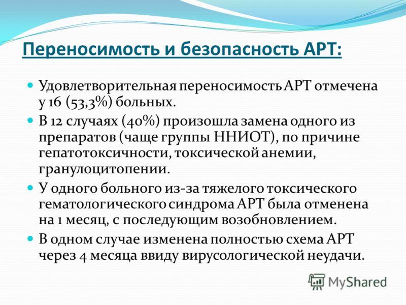 Переносимость и безопасность АРТ: Удовлетворительная переносимость АРТ отмечена у 16 (53,3%) больных. В 12 случаях (40%) произошла замена одного из препаратов (чаще группы ННИОТ), по причине гепатотоксичности, токсической анемии, гранулоцитопении. У