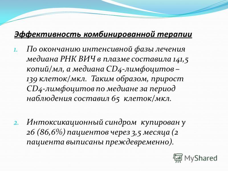 Эффективность комбинированной терапии 1. По окончанию интенсивной фазы лечения медиана РНК ВИЧ в плазме составила 141,5 копий/мл, а медиана CD4-лимфоцитов – 139 клеток/мкл. Таким образом, прирост СD4-лимфоцитов по медиане за период наблюдения состави