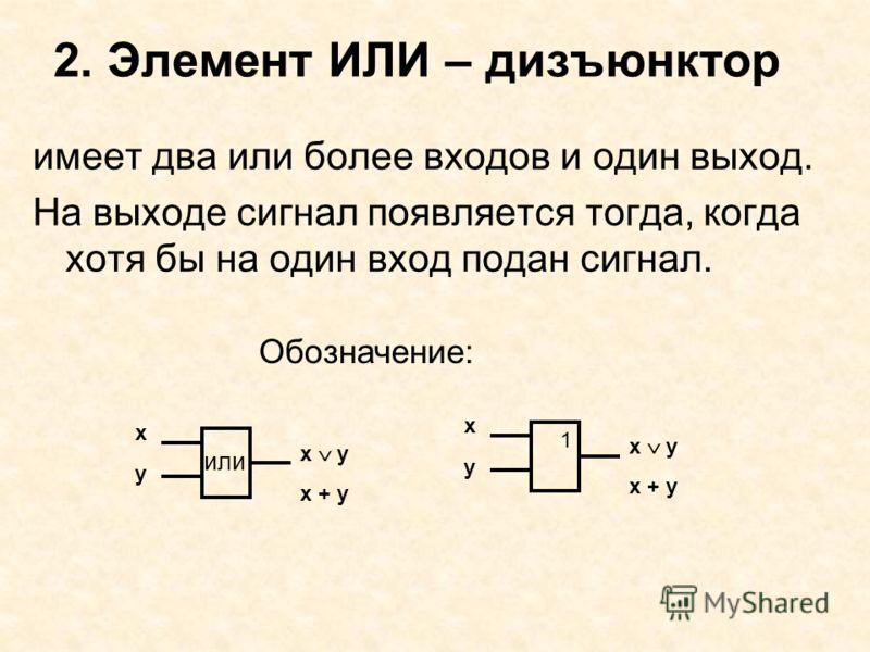 2. Элемент ИЛИ – дизъюнктор имеет два или более входов и один выход. На выходе сигнал появляется тогда, когда хотя бы на один вход подан сигнал. х у х у х + у 1 х у х у х + у или Обозначение: