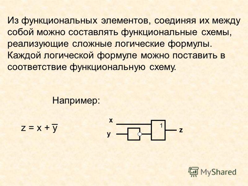 """""""Функциональные схемы"""