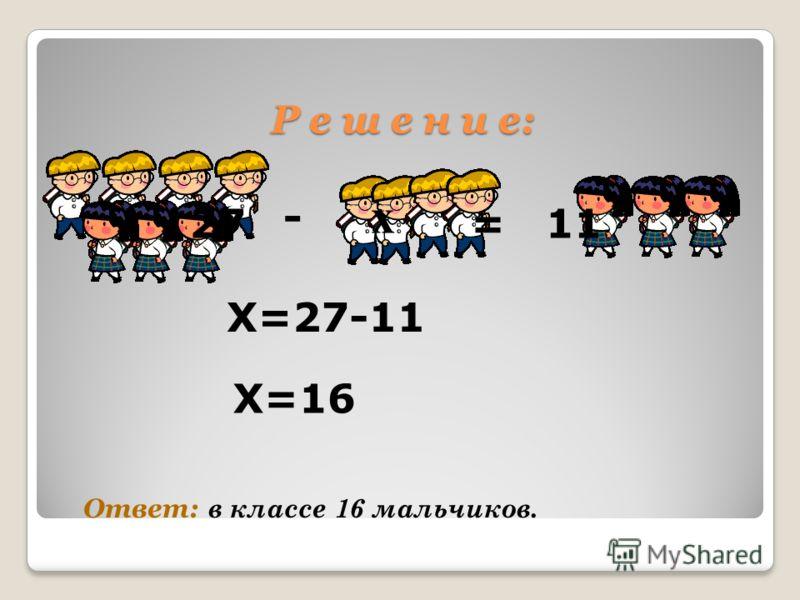 Р е ш е н и е: Ответ: 27 - х 11= Х=27-11 Х=16 в классе 16 мальчиков.