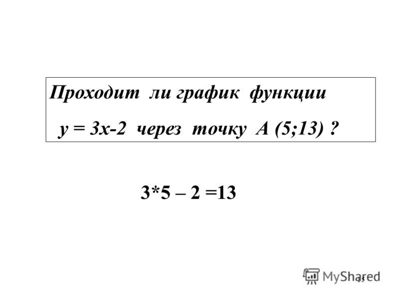 15 Проходит ли график функции у = 3х-2 через точку А (5;13) ? 3*5 – 2 =13