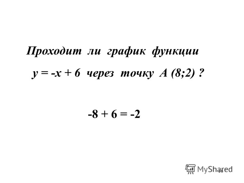 16 Проходит ли график функции у = -х + 6 через точку А (8;2) ? -8 + 6 = -2