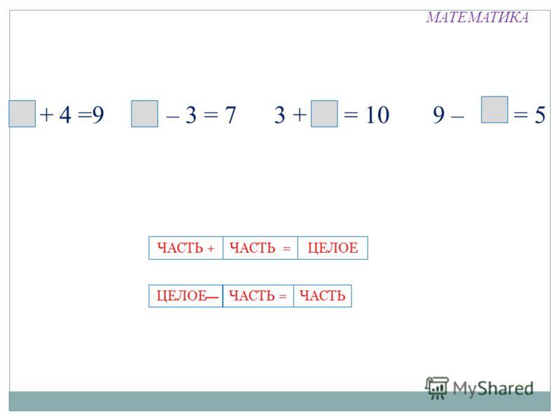 МАТЕМАТИКА 5 + 4 =9 10 – 3 = 7 3 + 7 = 10 9 – = 5 ЧАСТЬ =ЧАСТЬ +ЦЕЛОЕЦЕЛОЕ -ЧАСТЬЧАСТЬ =