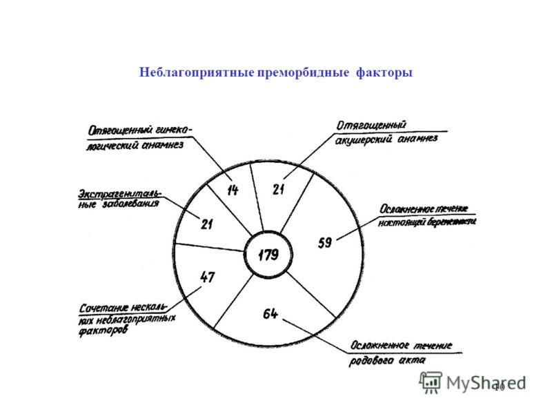9 Фотография 2