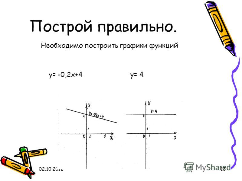 30.07.201213 Построй правильно. Необходимо построить графики функций у= -0,2х+4 у= 4