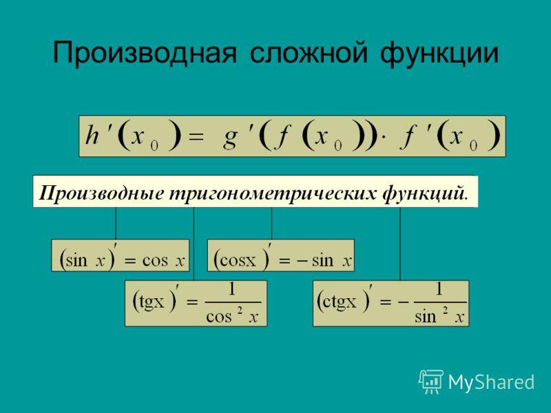 Производная сложной функции