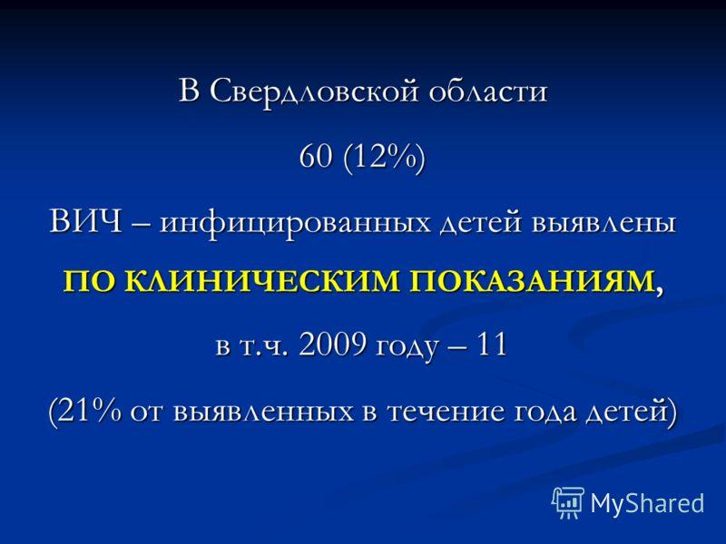 В Свердловской области 60 (12%) ВИЧ – инфицированных детей выявлены ПО КЛИНИЧЕСКИМ ПОКАЗАНИЯМ, в т.ч. 2009 году – 11 (21% от выявленных в течение года детей)