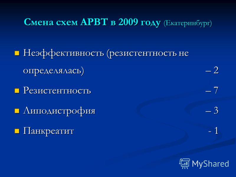 Смена схем АРВТ в 2009 году (Екатеринбург) Неэффективность (резистентность не определялась) – 2 Неэффективность (резистентность не определялась) – 2 Резистентность – 7 Резистентность – 7 Липодистрофия – 3 Липодистрофия – 3 Панкреатит - 1 Панкреатит -