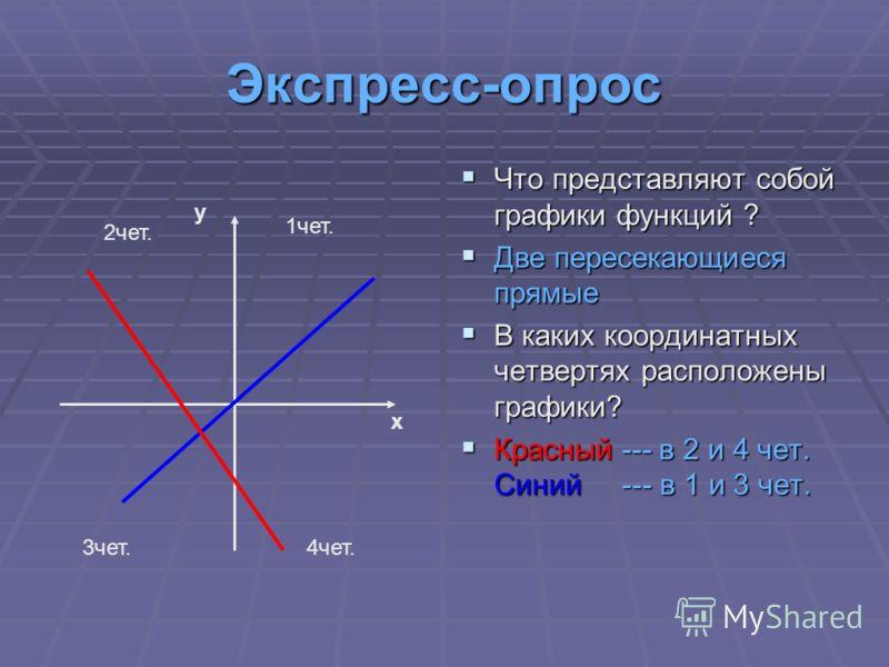 Экспресс-опрос Что представляют собой графики функций ? Что представляют собой графики функций ? Две пересекающиеся прямые Две пересекающиеся прямые В каких координатных четвертях расположены графики? В каких координатных четвертях расположены график