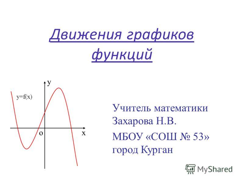 Движения графиков функций Учитель математики Захарова Н.В. МБОУ «СОШ 53» город Курган х y o y=f(x)