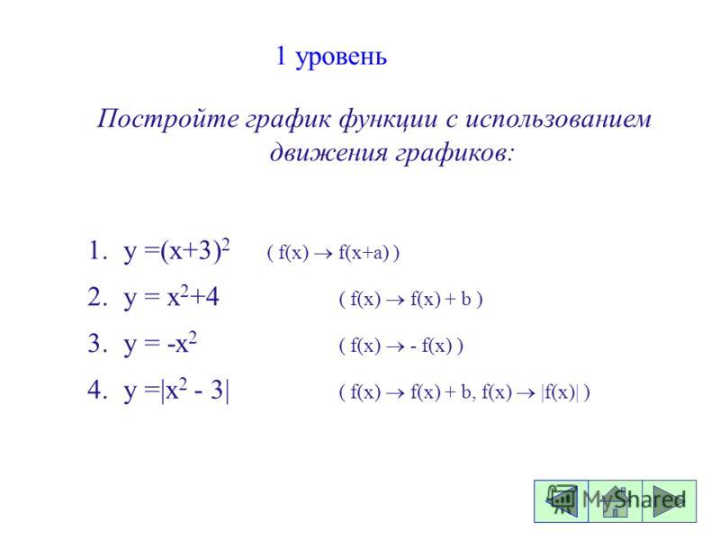 1 уровень Постройте график функции с использованием движения графиков: 1.y =(x+3) 2 ( f(x) f(x+a) ) 2.y = x 2 +4 ( f(x) f(x) + b ) 3.y = -x 2 ( f(x) - f(x) ) 4.y =|x 2 - 3| ( f(x) f(x) + b, f(x) |f(x)| )
