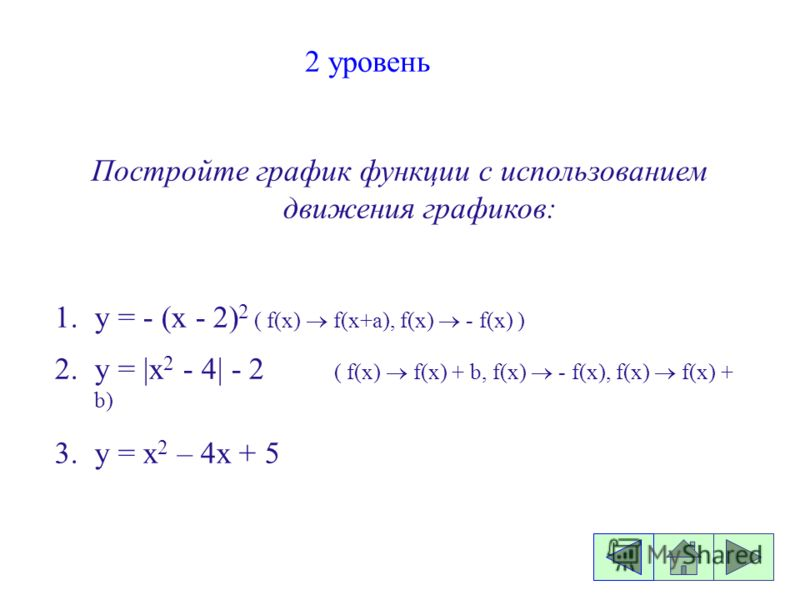 2 уровень Постройте график функции с использованием движения графиков: 1.y = - (x - 2) 2 ( f(x) f(x+a), f(x) - f(x) ) 2.y = |x 2 - 4| - 2 ( f(x) f(x) + b, f(x) - f(x), f(x) f(x) + b) 3.y = x 2 – 4х + 5