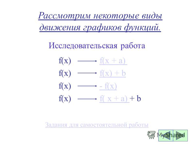 Рассмотрим некоторые виды движения графиков функций. f(x) f(x + а)f(x + а) f(x) f(x) + bf(x) + b f(x) - f(x)- f(x) f(x) f( х + а) + bf( х + а) Исследовательская работа Задания для самостоятельной работы
