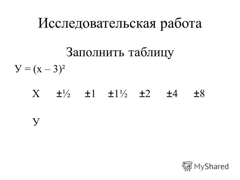 Исследовательская работа Заполнить таблицу У = (х – 3)² Х±½±1±1½±2±4±8 У
