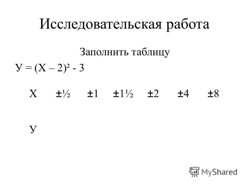 Исследовательская работа Заполнить таблицу У = (Х – 2)² - 3 Х±½±1±1½±2±4±8 У