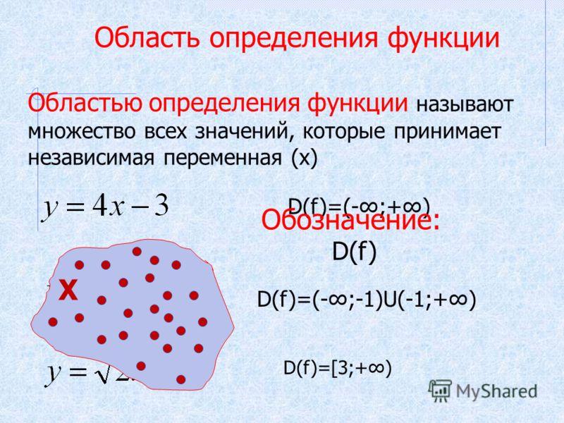 Область определения функции Областью определения функции называют множество всех значений, которые принимает независимая переменная (х) D(f)=(-;+) D(f)=(-;-1)U(-1;+) D(f)=[3;+) Обозначение: D(f) Х