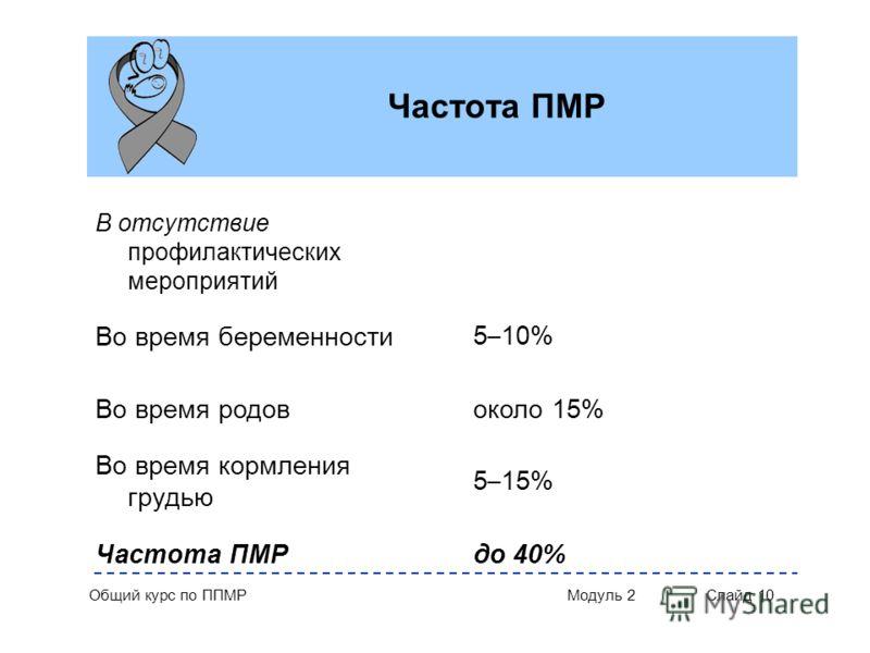 Общий курс по ППМРМодуль 2Слайд 10 В отсутствие профилактических мероприятий Во время беременности 5 – 10% Во время родовоколо 15% Во время кормления грудью 5 – 15% Частота ПМРдо 40% Частота ПМР