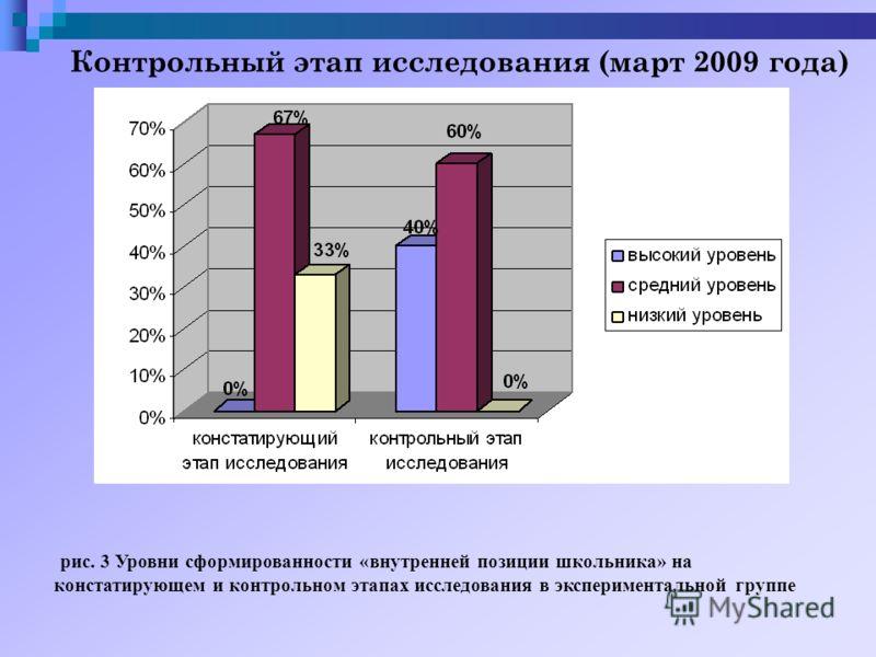 рис. 3 Уровни сформированности «внутренней позиции школьника» на констатирующем и контрольном этапах исследования в экспериментальной группе Контрольный этап исследования (март 2009 года)
