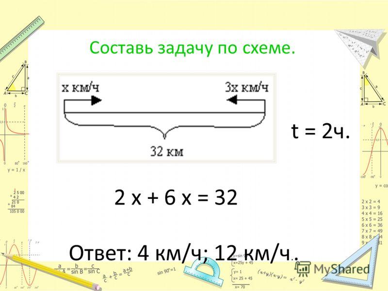 Составь задачу по схеме. 2 х + 6 х = 32 Ответ: 4 км/ч; 12 км/ч.. t = 2ч.