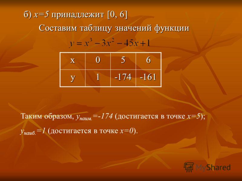 б) х=5 принадлежит [0, 6] Составим таблицу значений функции х056у1-174-161 Таким образом, у наим. =-174 (достигается в точке х=5); у наиб. =1 (достигается в точке х=0).