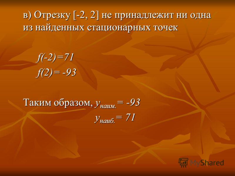 в) Отрезку [-2, 2] не принадлежит ни одна из найденных стационарных точек f(-2)=71 f(2)= -93 Таким образом, у наим. = -93 у наиб. = 71 у наиб. = 71