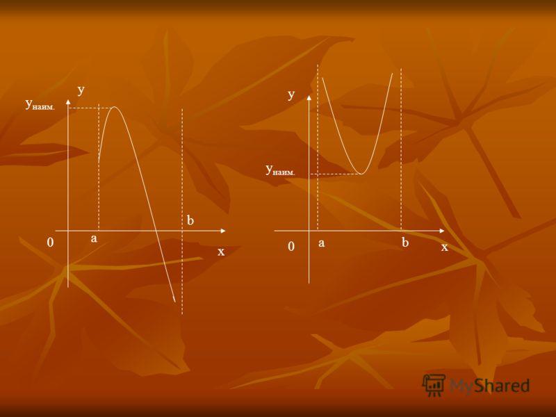 0 0 y x y x a b ab у наим.