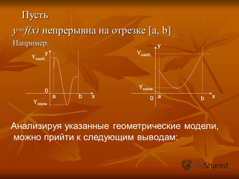 Пусть y=f(х) непрерывна на отрезке [a, b] Например: аb Y наим. Y наиб.. Y наим. Y наиб.. а b 0 0 у хх у Анализируя указанные геометрические модели, можно прийти к следующим выводам: