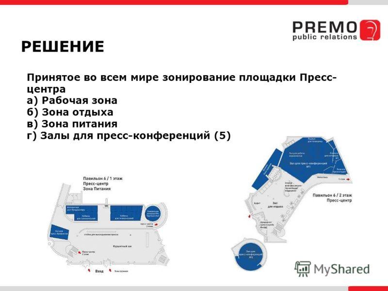 РЕШЕНИЕ Принятое во всем мире зонирование площадки Пресс- центра а) Рабочая зона б) Зона отдыха в) Зона питания г) Залы для пресс-конференций (5)