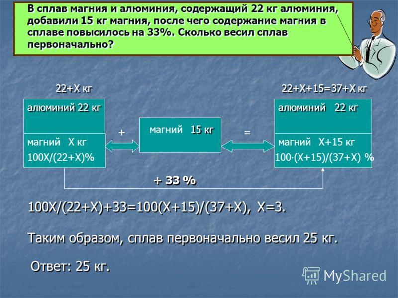 алюминий магний алюминий магний 22+Х+15=37+Х кг Х+15 кгХ кг 22+Х кг 100(Х+15)/(37+Х) % += 100Х/(22+Х)+33=100(Х+15)/(37+Х), Х=3. 100Х/(22+Х)+33=100(Х+15)/(37+Х), Х=3. Таким образом, сплав первоначально весил 25 кг. Таким образом, сплав первоначально в