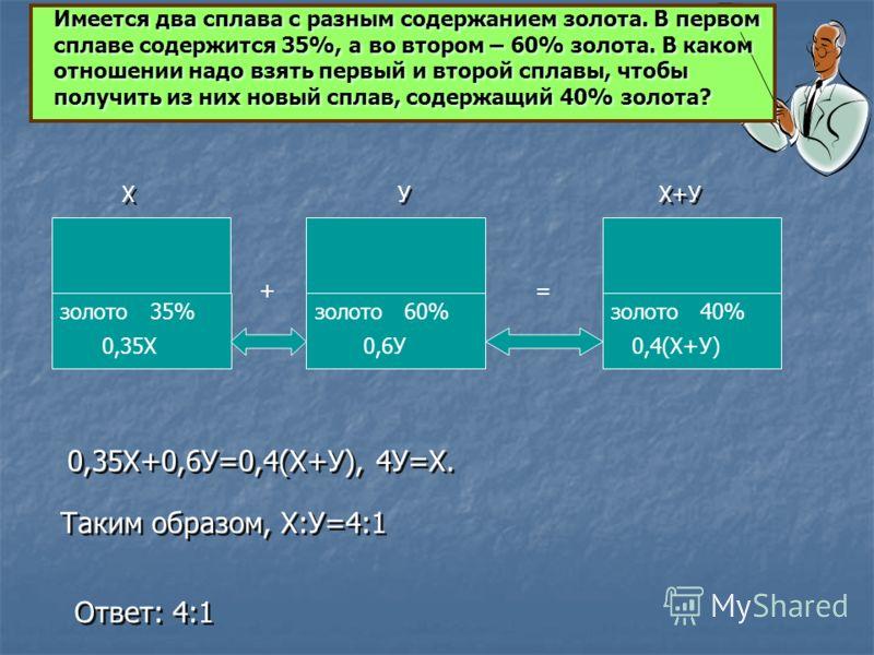 золото Х+У 40%60%35% Х Х У У 0,35Х0,6У0,4(Х+У) += 0,35Х+0,6У=0,4(Х+У), 4У=Х. 0,35Х+0,6У=0,4(Х+У), 4У=Х. Таким образом, Х:У=4:1 Таким образом, Х:У=4:1 Ответ: 4:1 Ответ: 4:1 Имеется два сплава с разным содержанием золота. В первом сплаве содержится 35%