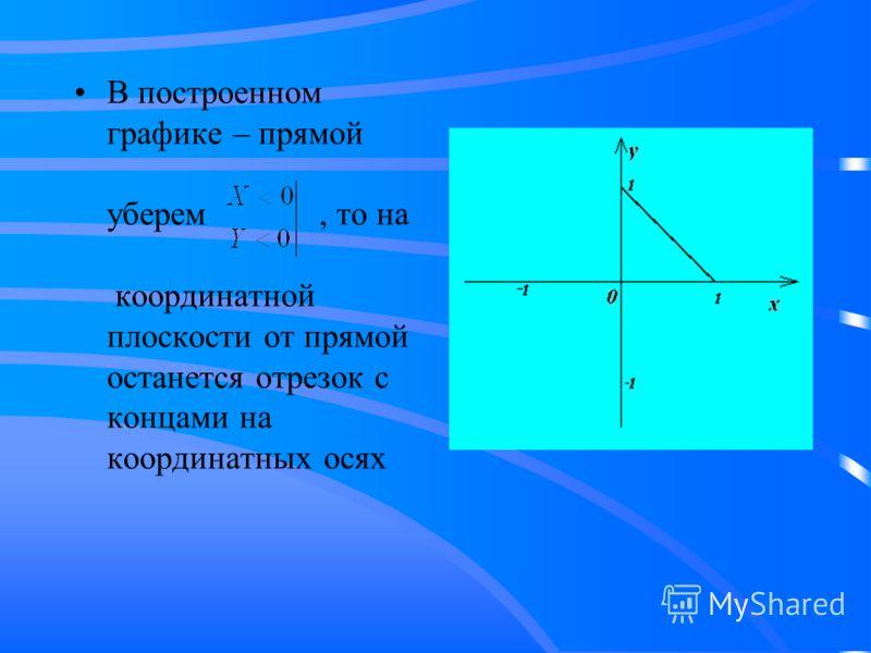 В построенном графике – прямой уберем, то на координатной плоскости от прямой останется отрезок с концами на координатных осях