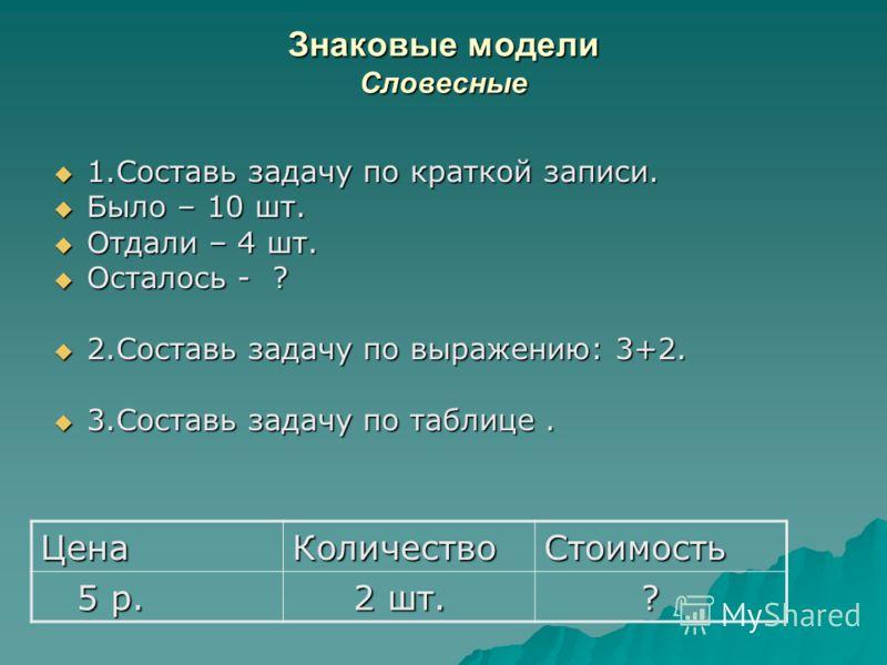 Знаковые модели Словесные 1.Составь задачу по краткой записи. 1.Составь задачу по краткой записи. Было – 10 шт. Было – 10 шт. Отдали – 4 шт. Отдали – 4 шт. Осталось - ? Осталось - ? 2.Составь задачу по выражению: 3+2. 2.Составь задачу по выражению: 3