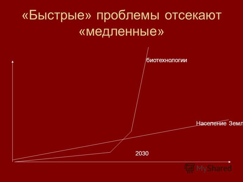 «Быстрые» проблемы отсекают «медленные» 2030 Население Земли биотехнологии