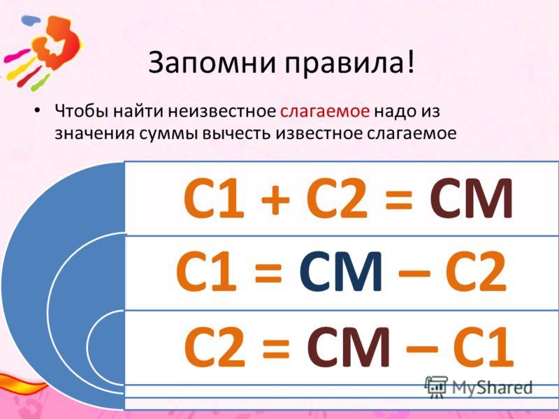 Запомни правила! Чтобы найти неизвестное слагаемое надо из значения суммы вычесть известное слагаемое С1 + С2 = СМ С1 = СМ – С2 С2 = СМ – С1