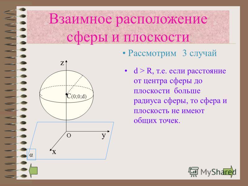 α C (0;0;d) d > R, т.е. если расстояние от центра сферы до плоскости больше радиуса сферы, то сфера и плоскость не имеют общих точек. х у z O Взаимное расположение сферы и плоскости Рассмотрим 3 случай