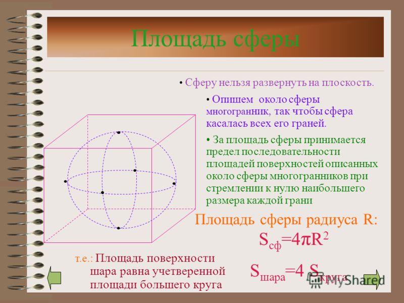 Площадь сферы Площадь сферы радиуса R:R: S сф =4 π R 2 Сферу нельзя развернуть на плоскость. Опишем около сферы многогран ник, так чтобы сфера касалась всех его граней. За площадь сферы принимается предел последовательности площадей поверхностей опис