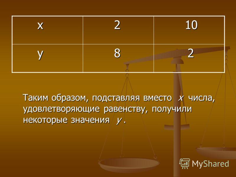 Таким образом, подставляя вместо х числа, удовлетворяющие равенству, получили некоторые значения у. х 2 10 10 у 8 2