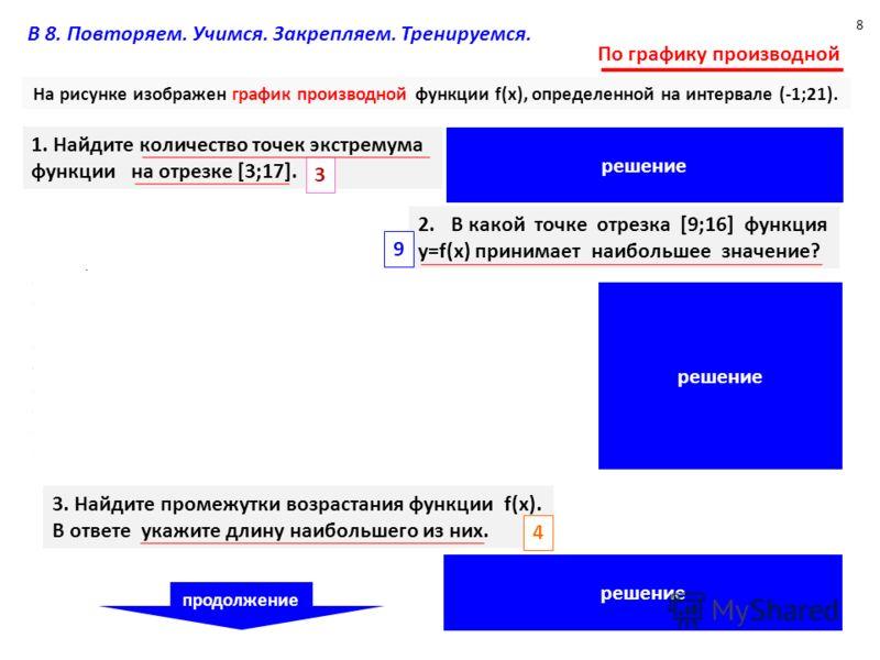 На рисунке изображен график производной функции f(x), определенной на интервале (-1;21). 1.Найдите количество точек экстремума функции на отрезке [3;17]. 3.Найдите промежутки возрастания функции f(x). В ответе укажите длину наибольшего из них. ο 2.В
