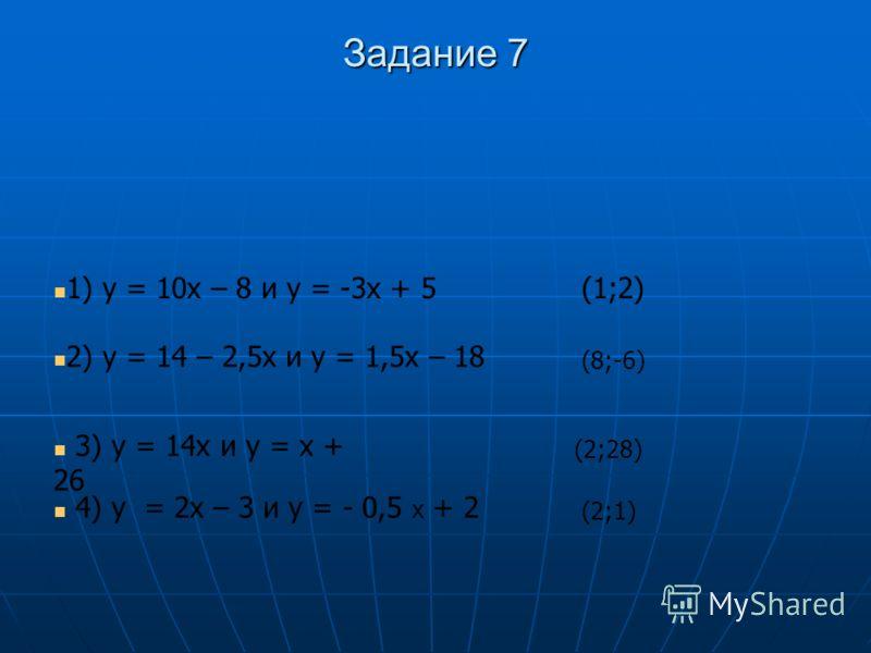 Задание 7 (1;2) (8;-6) (2;28) (2;1) 1) у = 10х – 8 и у = -3х + 5 2) у = 14 – 2,5х и у = 1,5х – 18 3) у = 14х и у = х + 26 4) у = 2х – 3 и у = - 0,5 х + 2