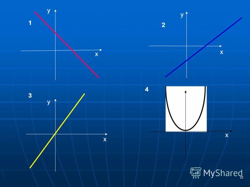 y x y x y x y x 1 2 3 4 y 22