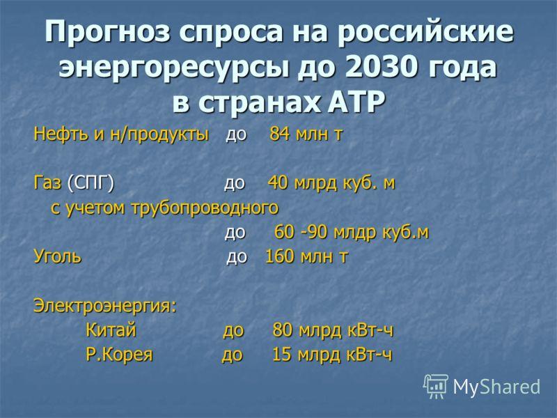 Прогноз спроса на российские энергоресурсы до 2030 года в странах АТР Нефть и н/продукты до 84 млн т Газ (СПГ) до 40 млрд куб. м с учетом трубопроводного с учетом трубопроводного до 60 -90 млдр куб.м до 60 -90 млдр куб.м Уголь до 160 млн т Электроэне